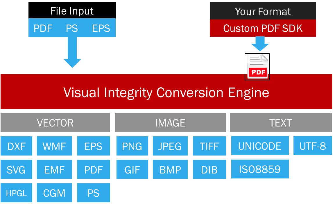 convert png files to pdf