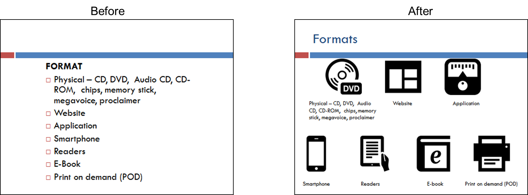 How to convert a png to a vector file format. Finding and using icons