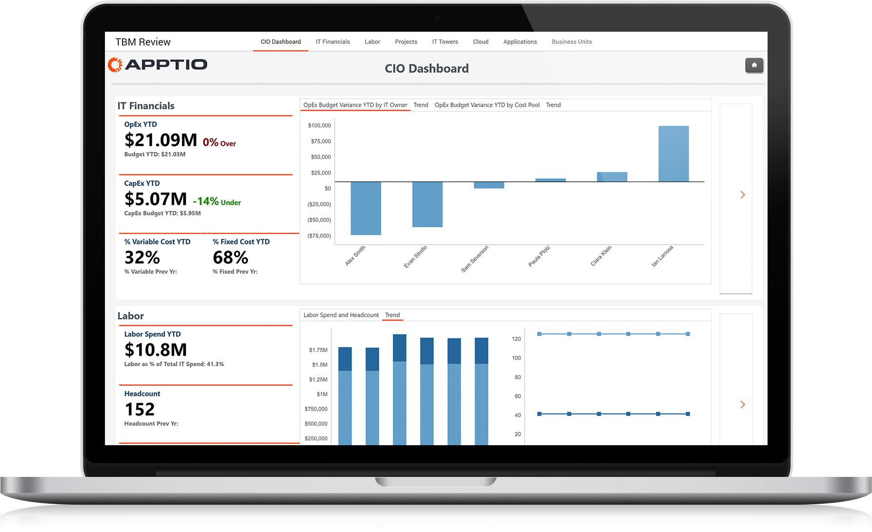 How to create a web optimized transparent png. Cost transparency apptio optimize