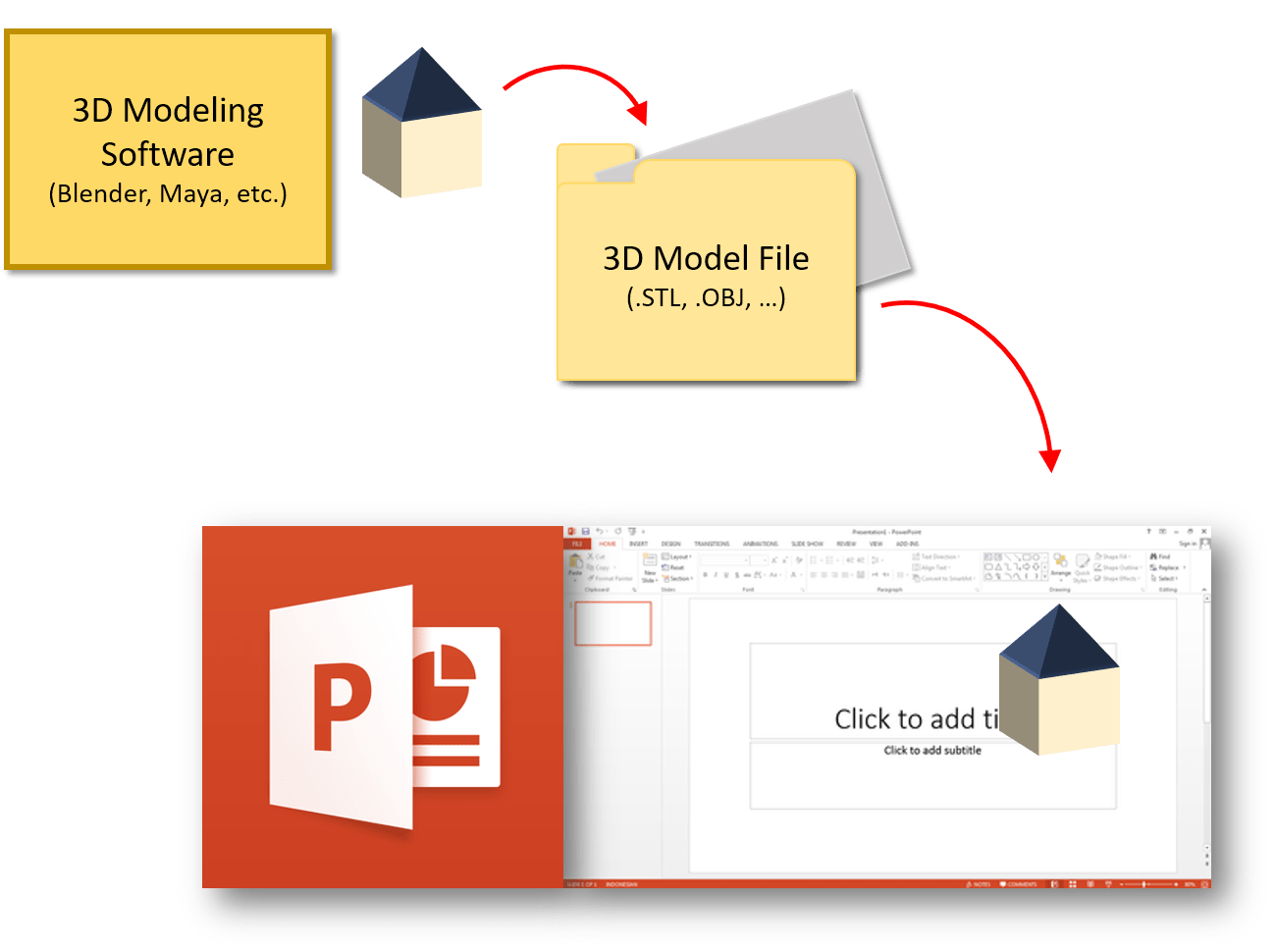 How to make a photo into png. Advanced powerpoint d models