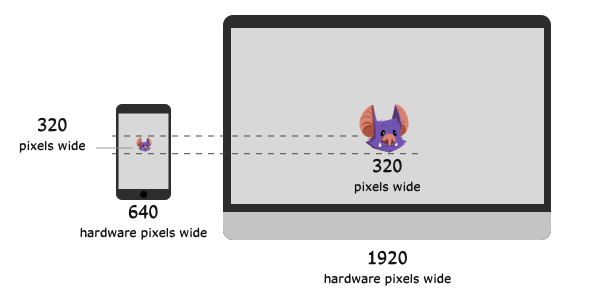 How to shrink the pixel size of a png. Tips optimize graphics grawlix