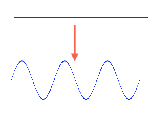 Tweaking all com photoshop. Drawing sound wave clipart