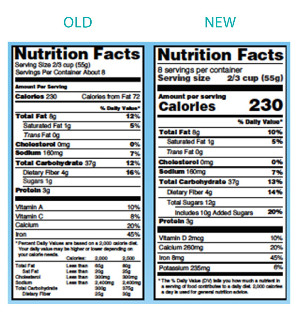 How to read nutrition labels png. The new and improved