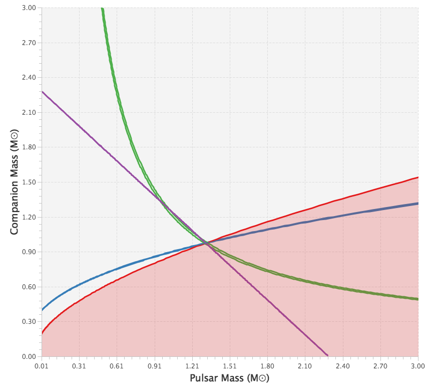 How to save png with transparent background. Java javafx linechart image
