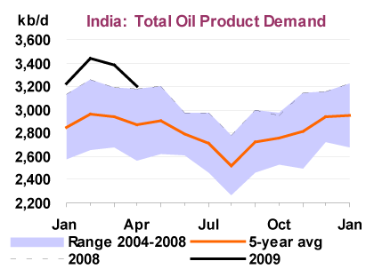 How to shrink a png 112 x 112 to be 25kb. Omr forecast oil demand