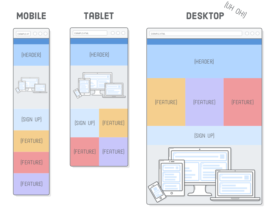 How to shrink png in css. Responsive images tutorial html
