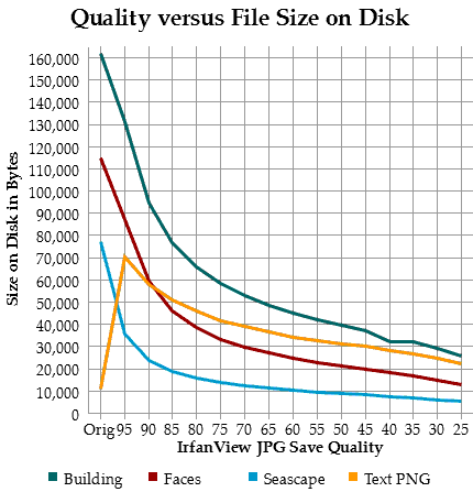 How to shrink png file size. Image formats see that