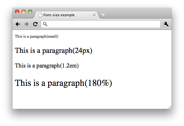 How to shrink png in css. Training fonts w c