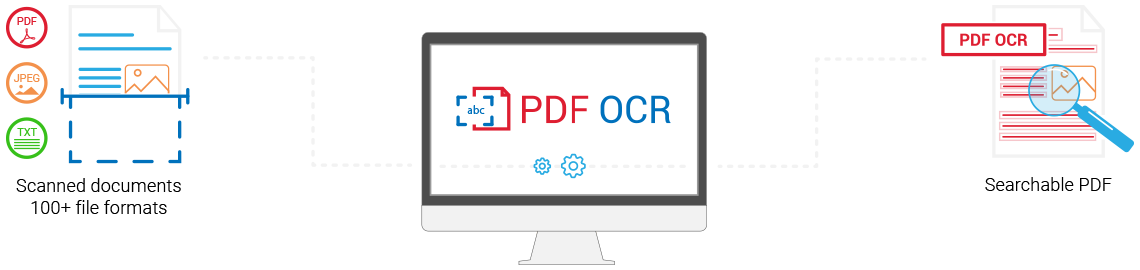 Turn a png into a pdf. Orpalis ocr convert and