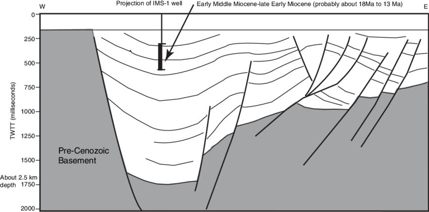 Transition drawing progressive. Line of a seismic