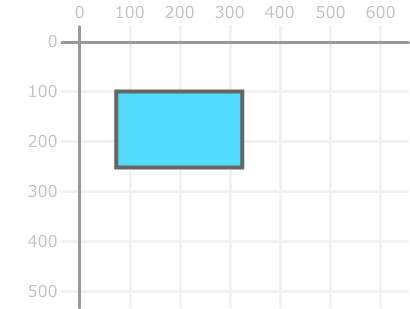 Html drawing rect. Rectangles and squares on