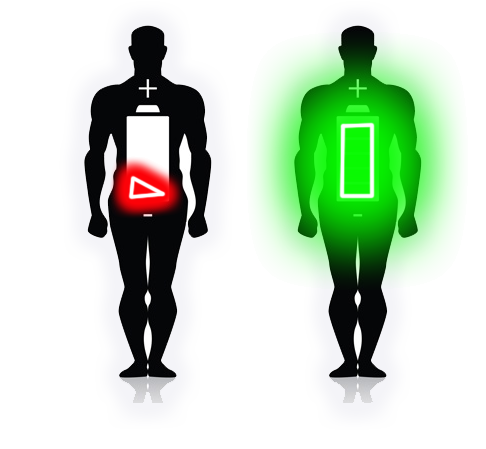 Human energy png. Block system ironman certified