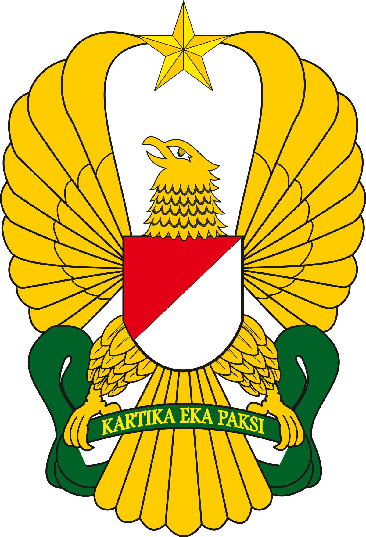 Brave clipart soldier israeli. Indonesian army wikipedia