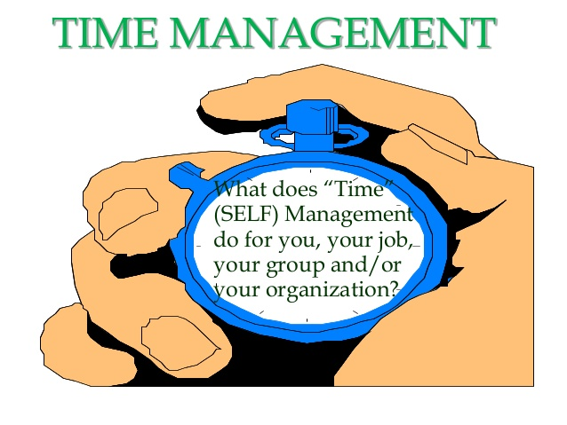 Hypothesis clipart self management. Time strategies efficiency or