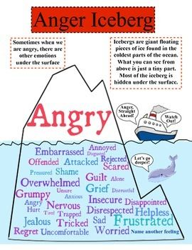 Iceberg clipart anger. Pinterest worksheets counselling and