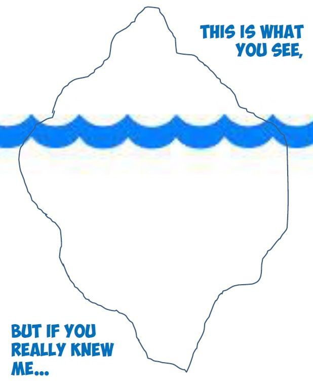 Iceberg clipart anger. Best interventions images