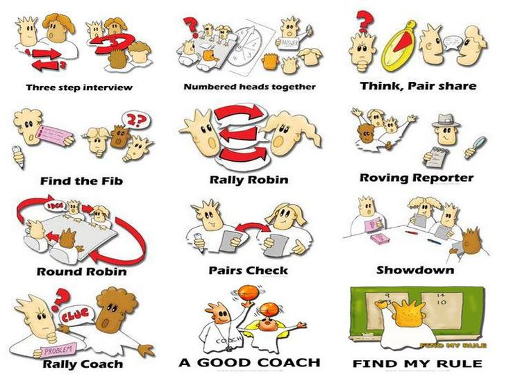 Idea clipart cooperative learning. Best images on