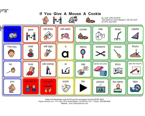 If you give a mouse a cookie png. Boardmaker achieve book activities