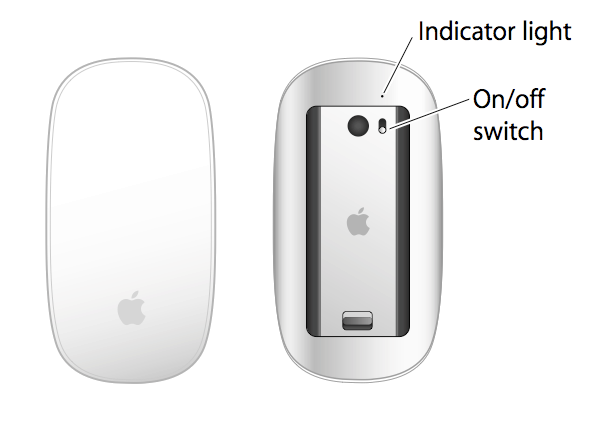 Imac mouse png. Mac os x to