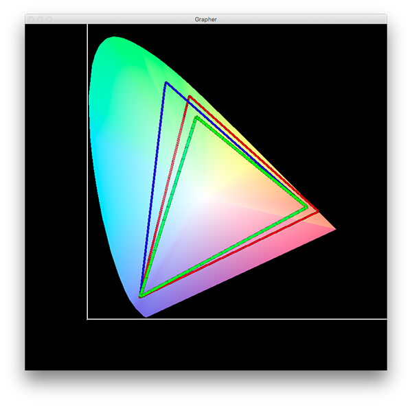 Imac transparent coloured. The new apple and