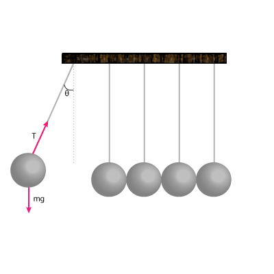 Impulse vector illustration. And momentum physics example