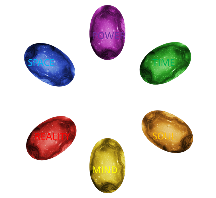 Infinity stones png. Image with names idea