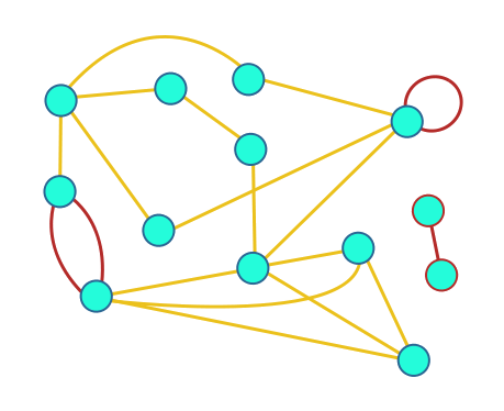 Inkspace svg anti inkscape. Drawing an undirected graph