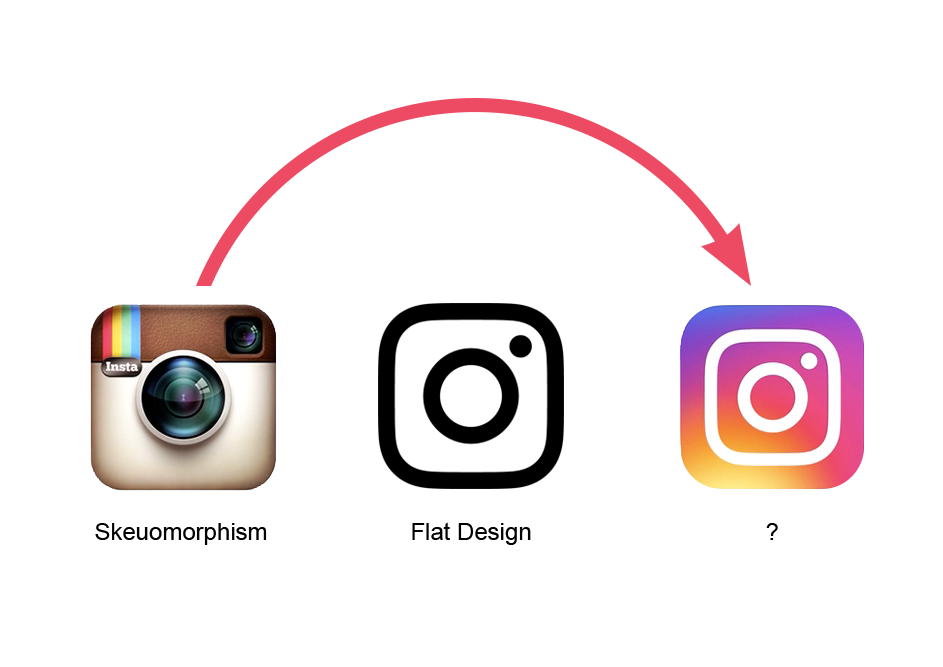 Instagram new logo png. The from marks beginning