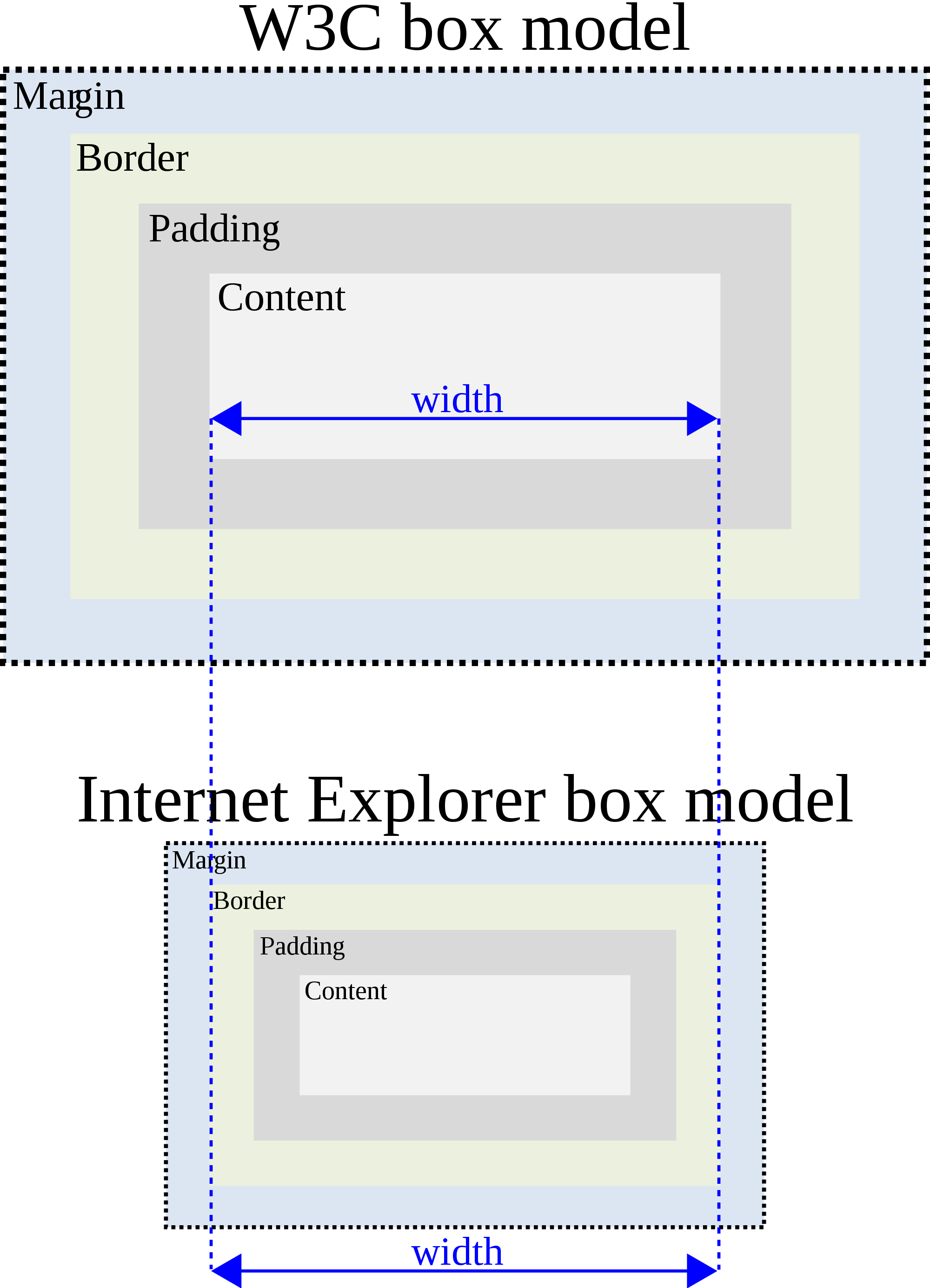 viewing svg explorer