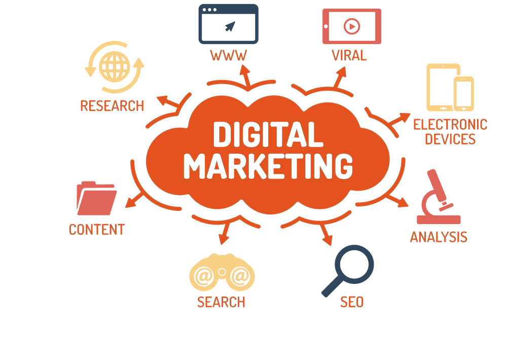 Marketing transparent dgital. Affordable digital hacks for