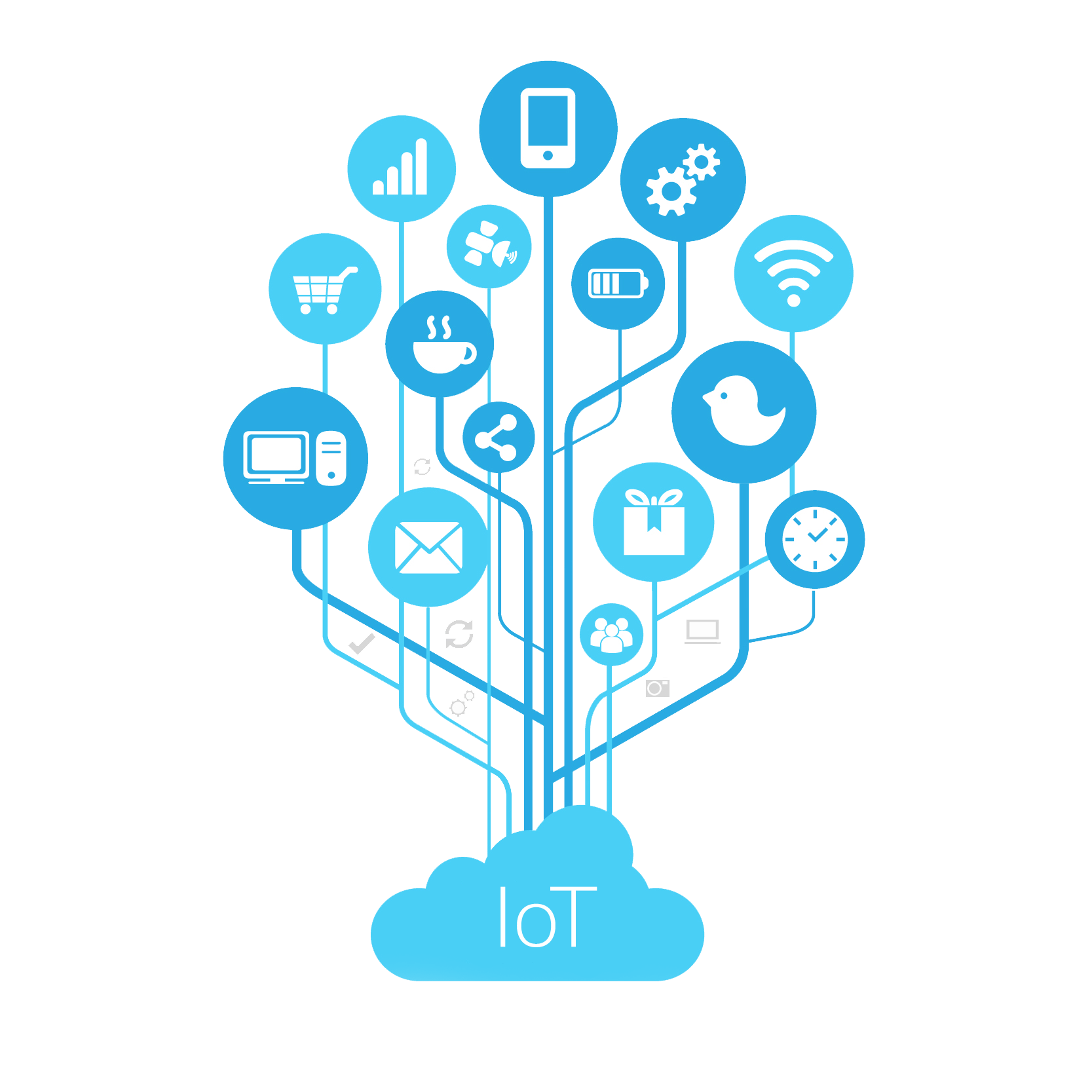 Internet of things png. What is the basics