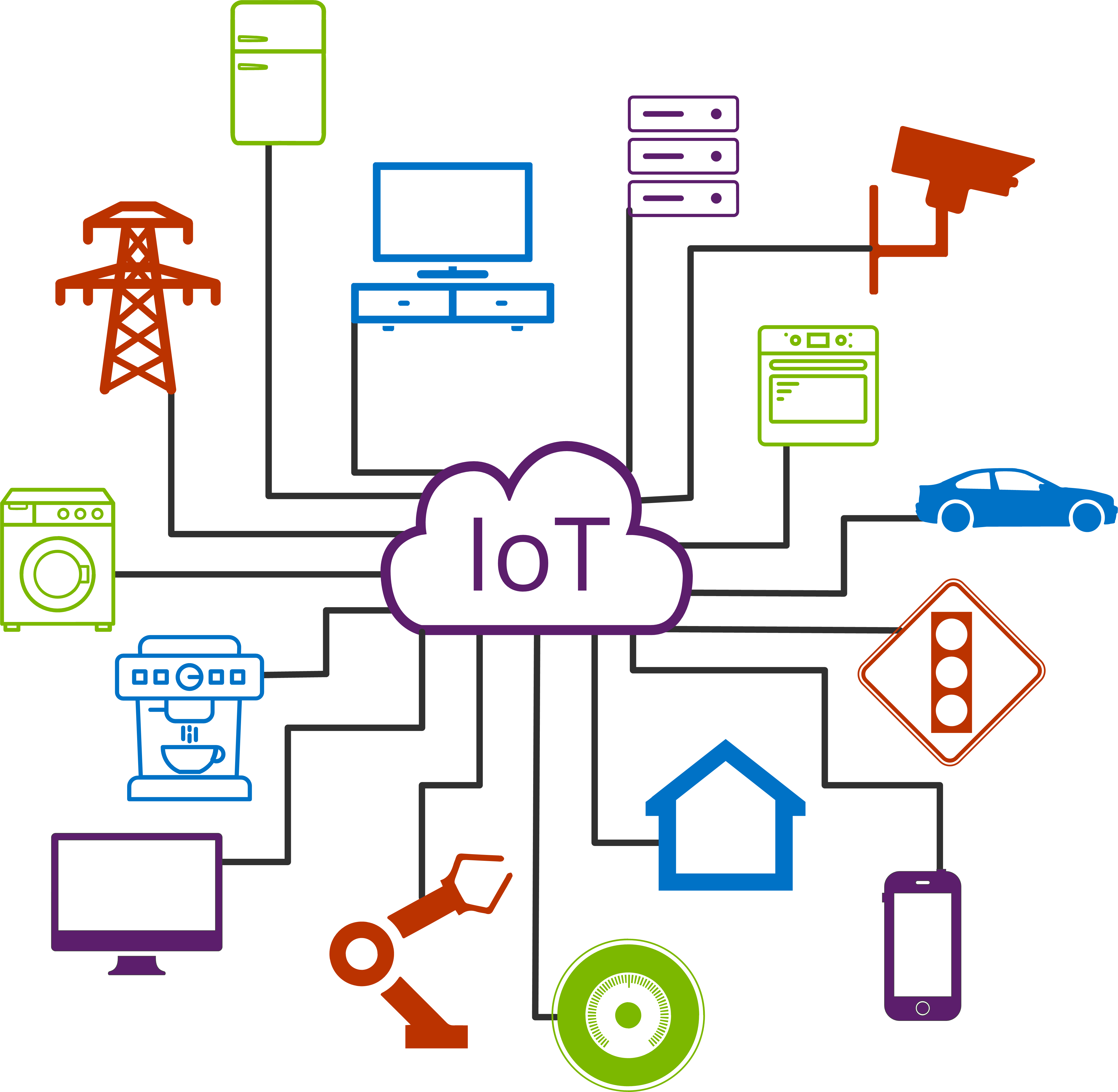 Internet of things png. Activities iot nets about