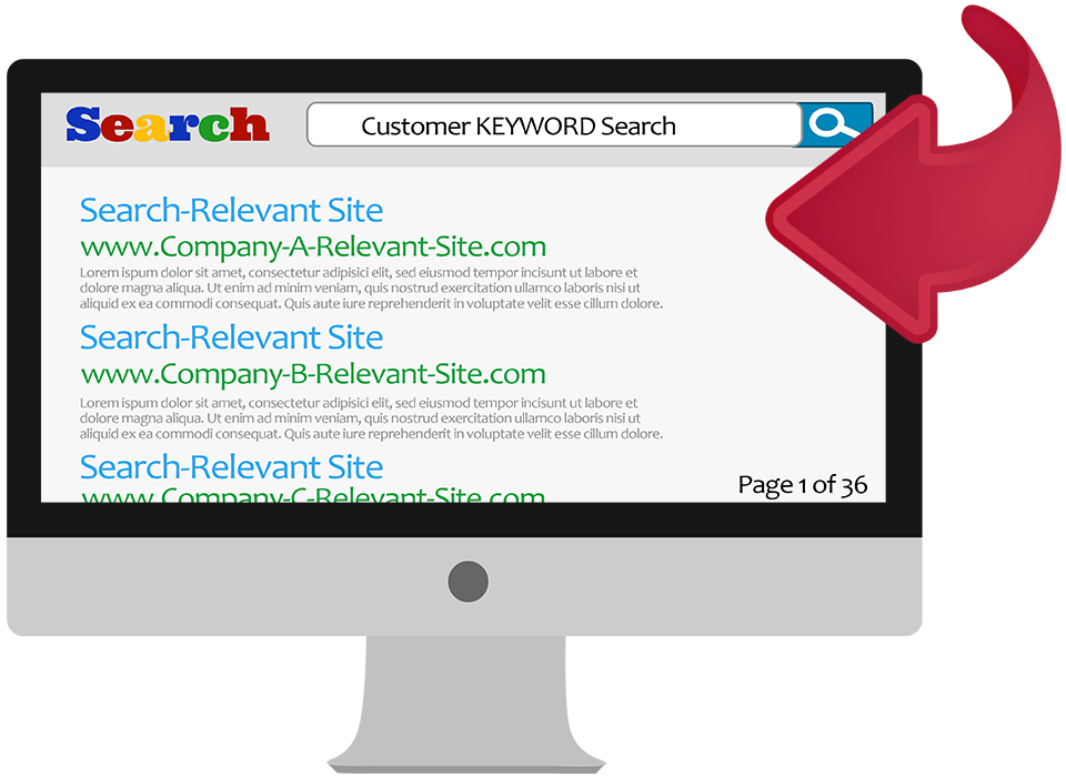 Internet transparent fat. Search engine optimization from