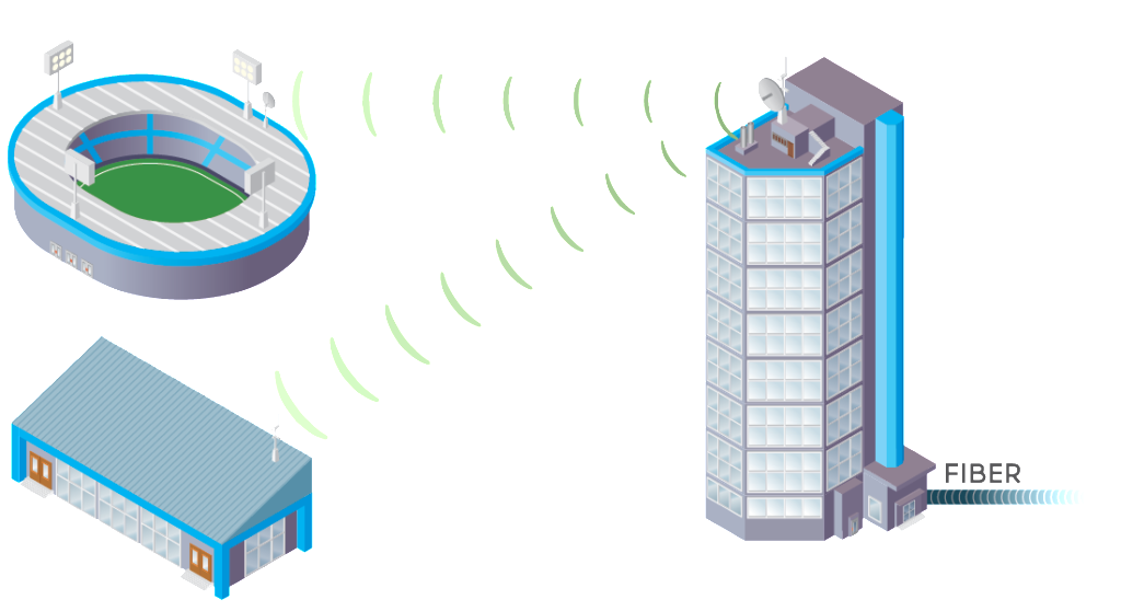 Internet transparent wireless. Fast temporary for events