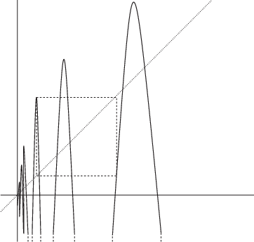 Interval vector periodic. Graph of an infinite