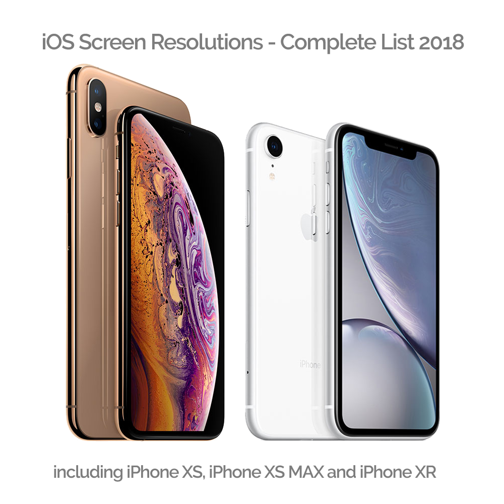 All ios screen resolution. Iphone 5 real size png image image transparent download