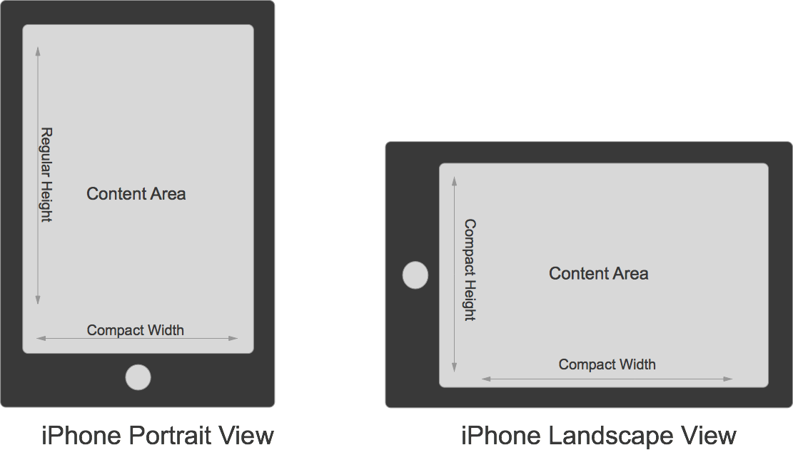 Iphone 6 top bar png. Unified storyboards in xamarin