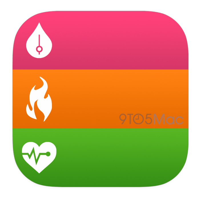 Iphone health icon png. The new app screenshots