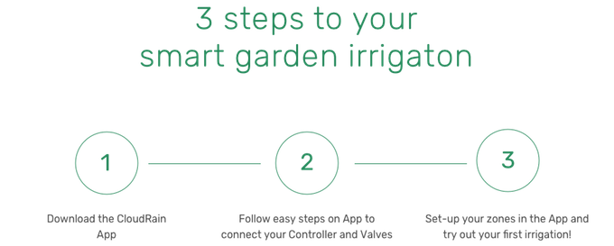 Irrigation drawing garden french. Cloudrain your smart by