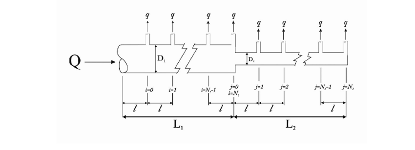 Irrigation drawing passive. Scheme of a dual
