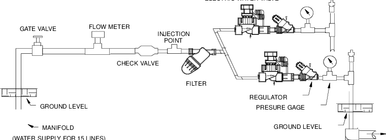Irrigation drawing point connection. Components for one of