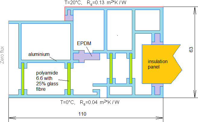 Iso clip thermal. Building insulation quickfield fea