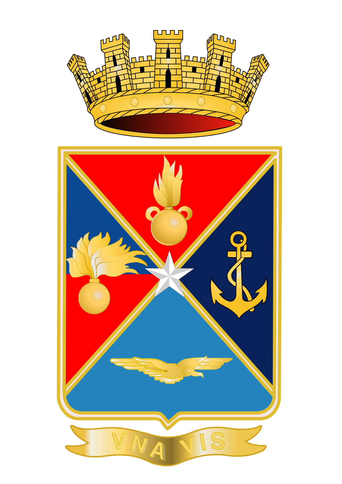 Italy clipart city italian. Armed forces wikipedia