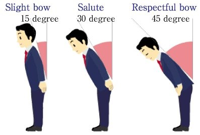 Japan clipart bow japanese. Bowing etiquette crash course