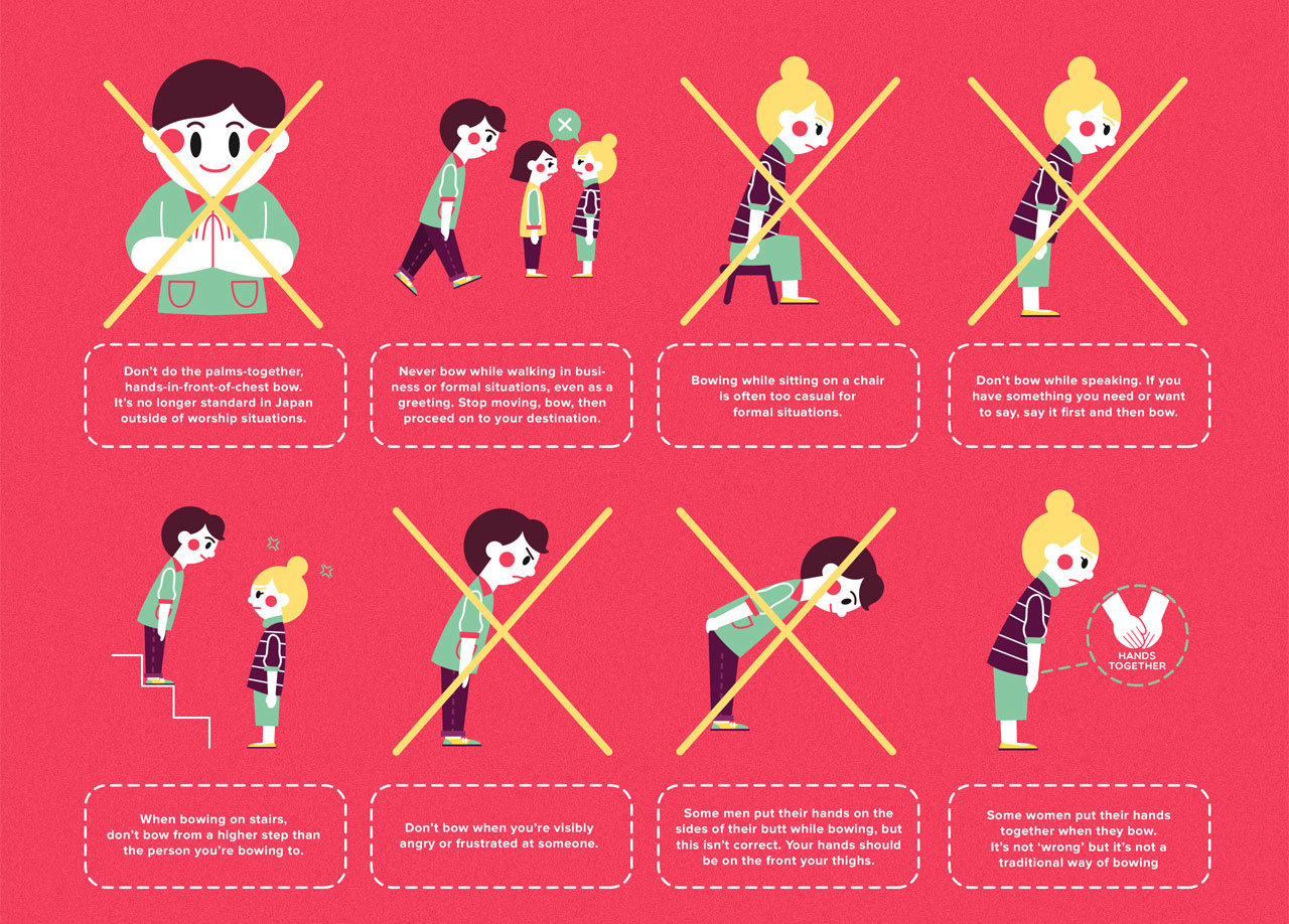 Japan clipart bow japanese. Bowing the definitive guide