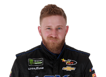 Jeffrey transparent. Earnhardt stats race results
