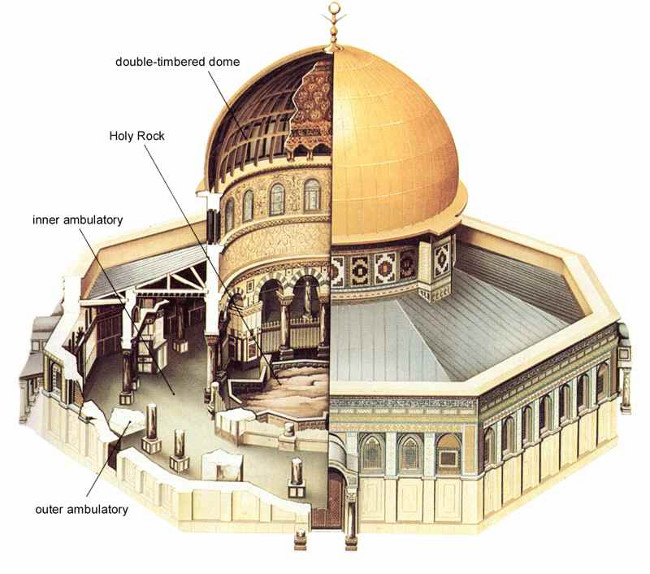 Jerusalem drawing islamic architecture. Dome of the rock