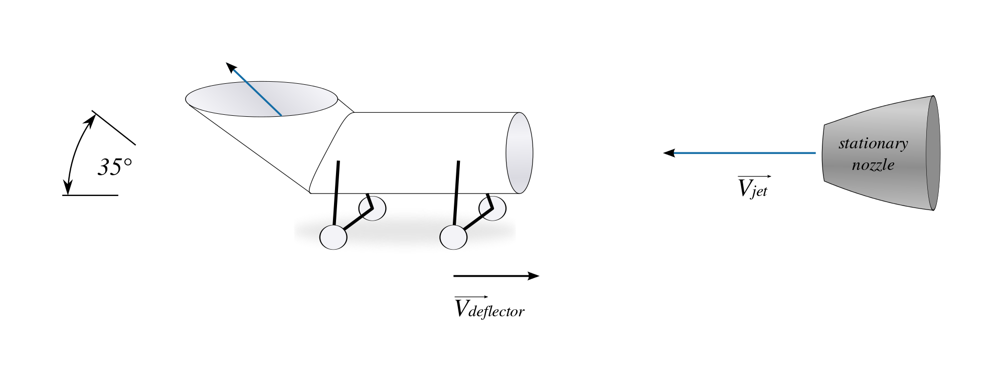 Jet exhaust png. File engine gas deflector