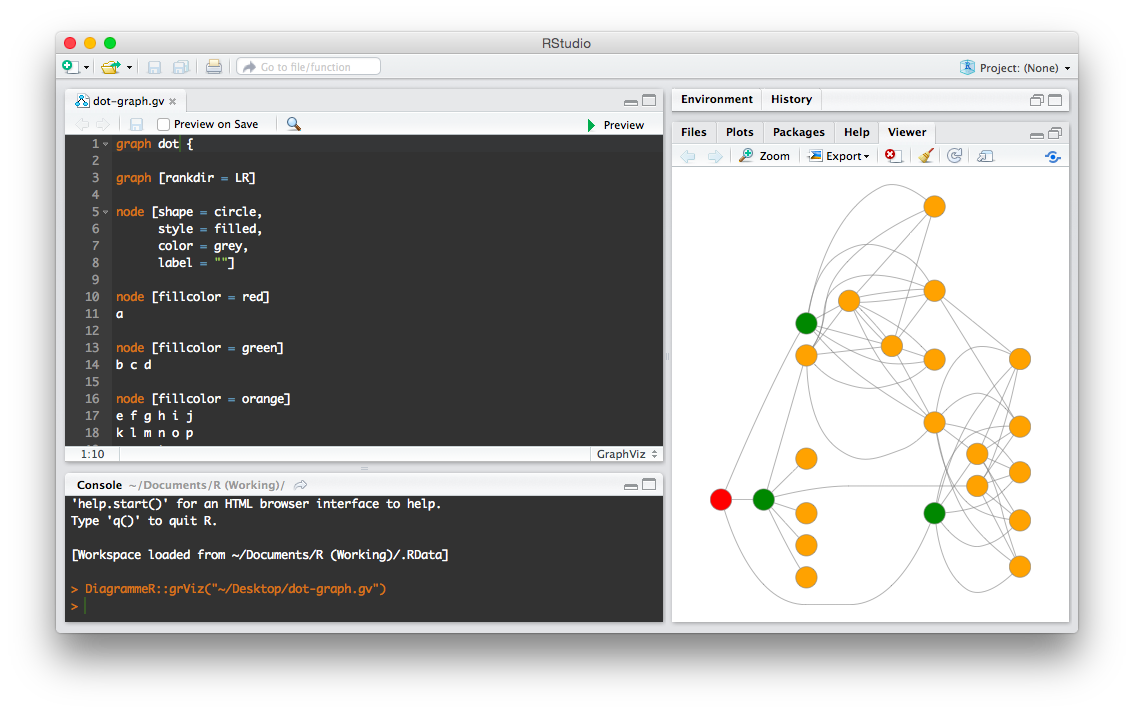 Diagrammer documentation rstudio. Jpeg or png viewer graphic library