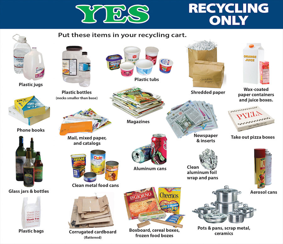 Recycling clipart recyclable item. Curbside for residential customers